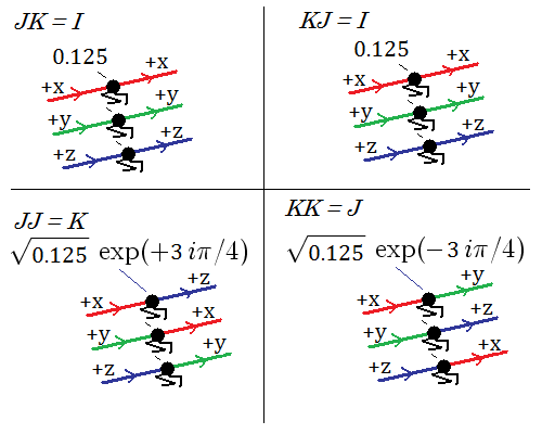The four bound snuark mass interactions