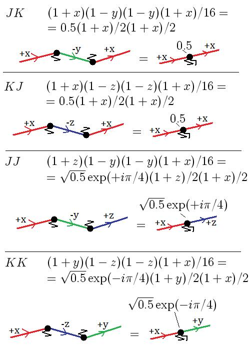 Left to right to left interactions as scalars times a left to left interaction