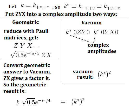 k_xy equation from equivalency of geometric and vacuum calculations