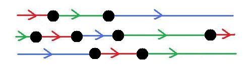Simplified bound state with just the valence quarks