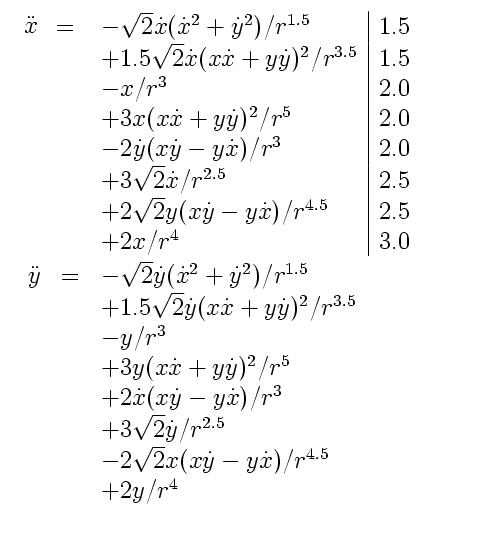 Painleve equations of motion in Cartesian coordinates