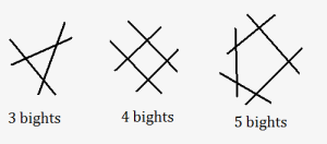 paths with 3, 4, and 5 bights