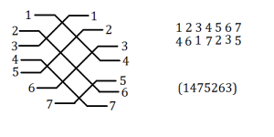 The 7-cycle permutation for a quarter of ABOK #2217