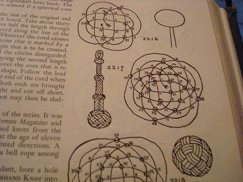 The Ashley Book of Knots diagram number 2217.