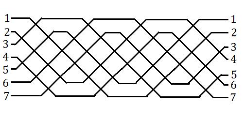 ashley knots  abok  2217 covering knot