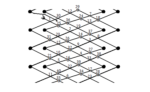 Knot 2217 drawn as Turk\'s Head, with Ashley notation