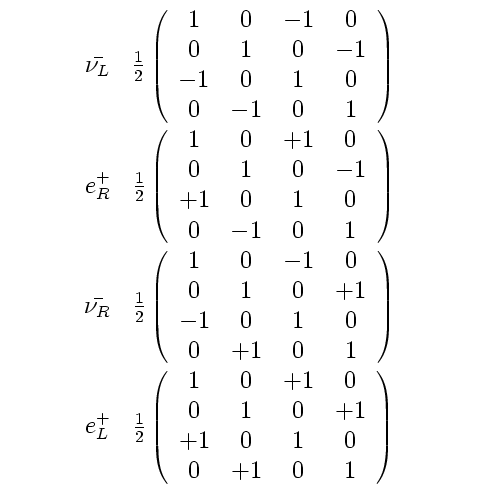 Leptons as 4x4 matrices with trace = 2